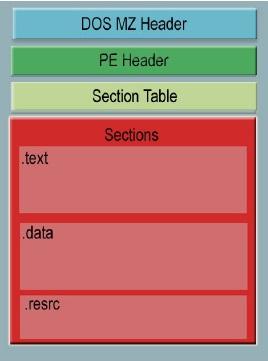 PE-architecture.jpg